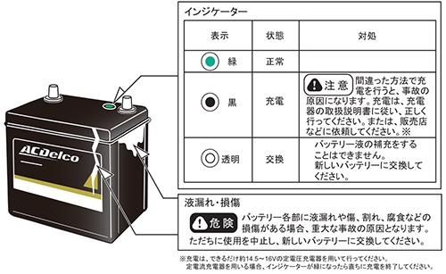 メンテナンスフリーバッテリー