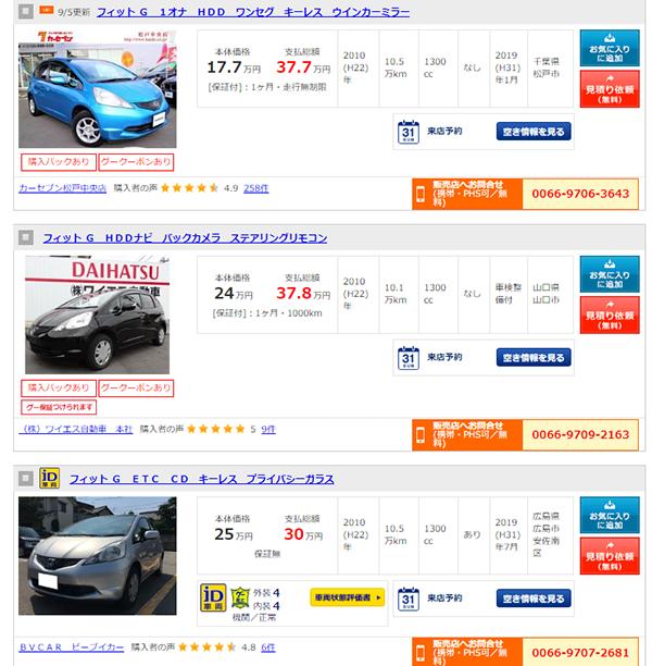 フィットの中古車価格